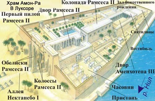 план храма в Луксоре